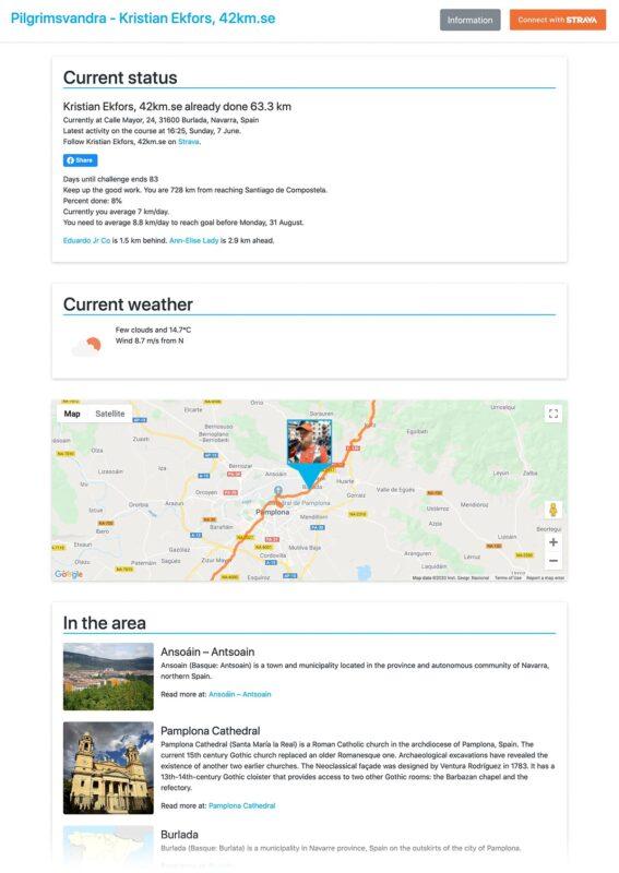 Profil för virtuell pilgrimsvandring.